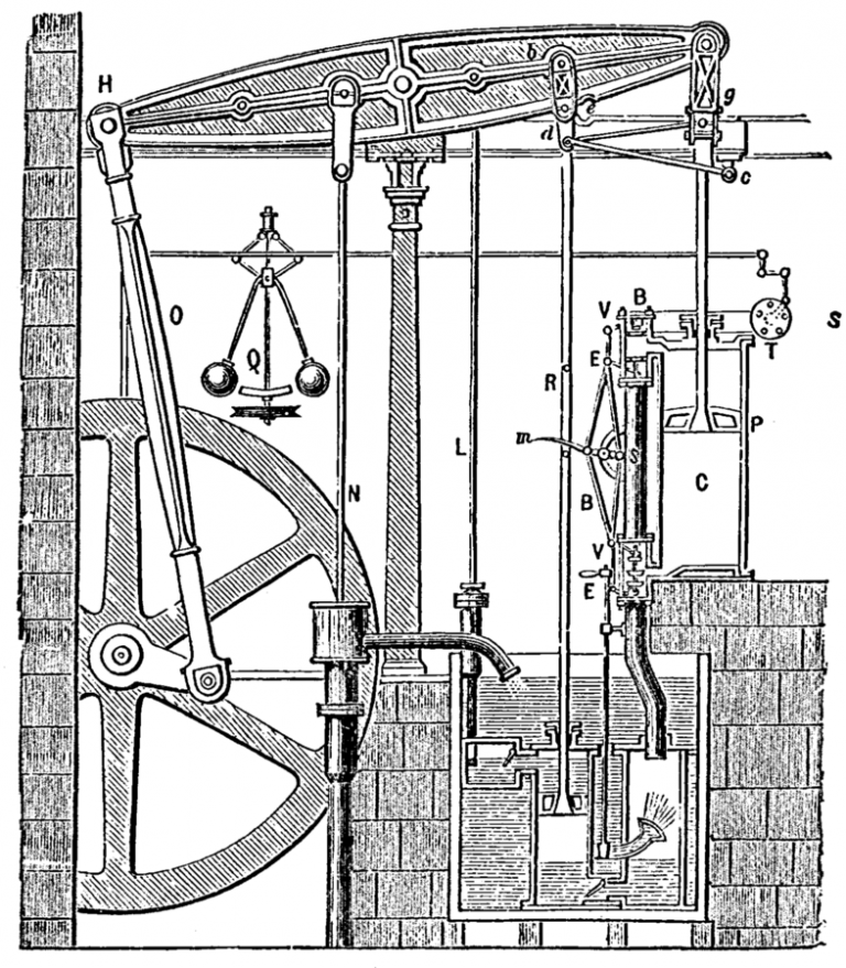 James Watt's Steam Engine and the Start of the Industrial Revolution